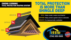 Total Protection Roofing System